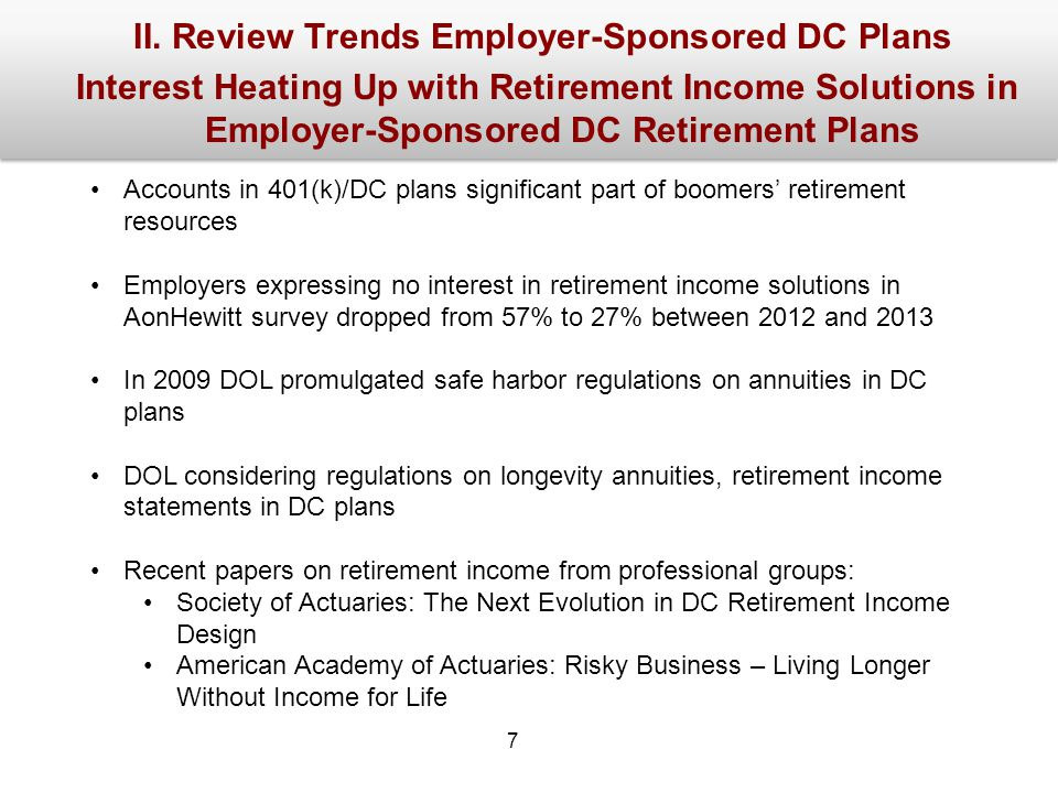 II. Review Trends Employer-Sponsored DC Plans Interest Heating Up with Retirement Income Solutions in Employer-Sponsored DC Retirement Plans Accounts