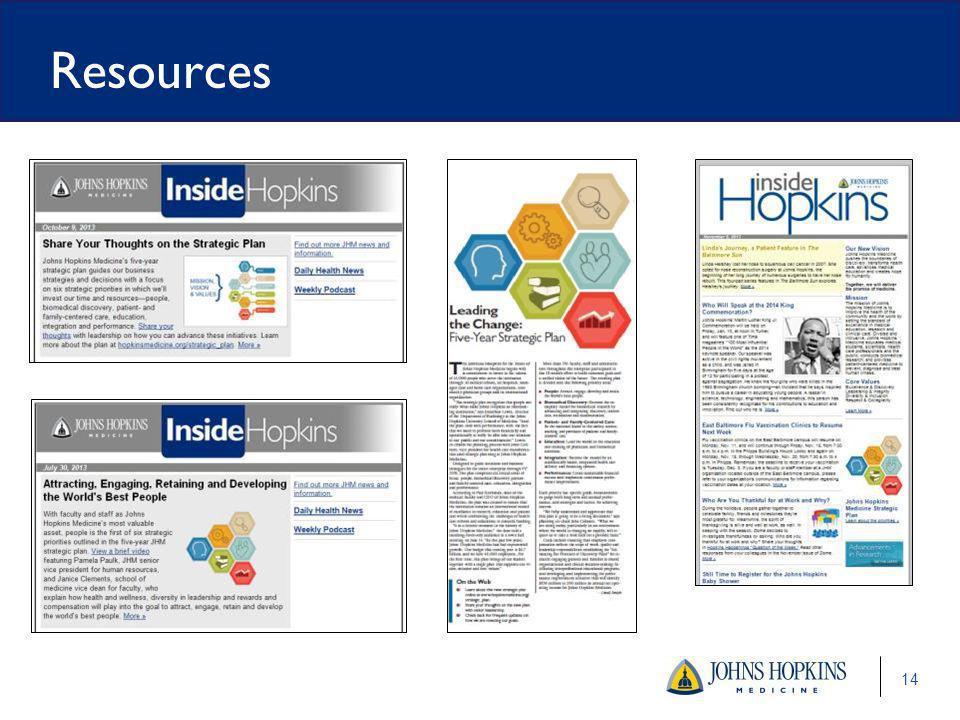Resources 14