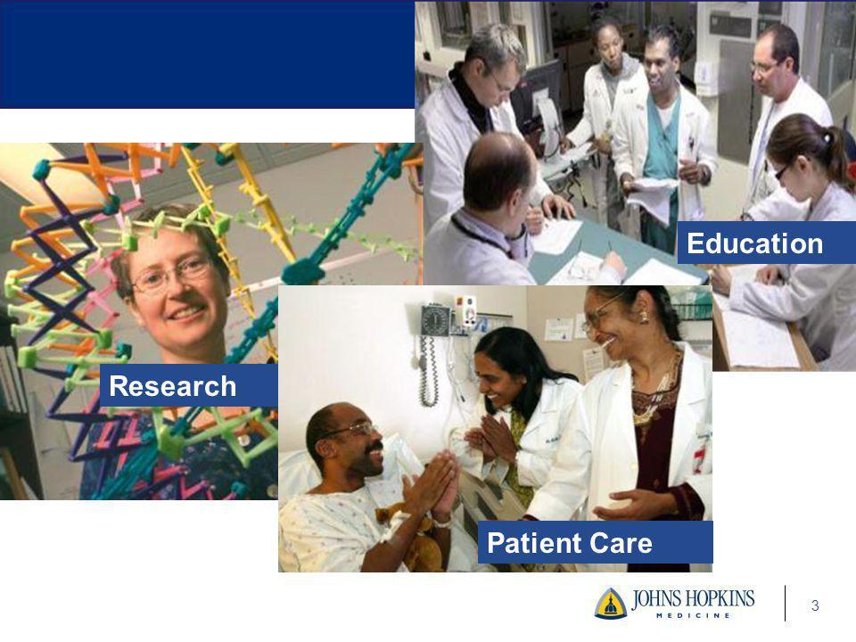 3 Research Patient Care Education