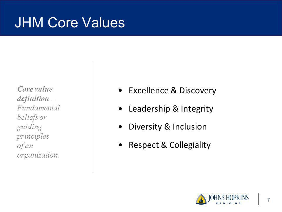 JHM Core Values Excellence & Discovery Leadership & Integrity Diversity & Inclusion Respect & Collegiality 7 Core value definition – Fundamental beliefs or guiding principles of an organization.