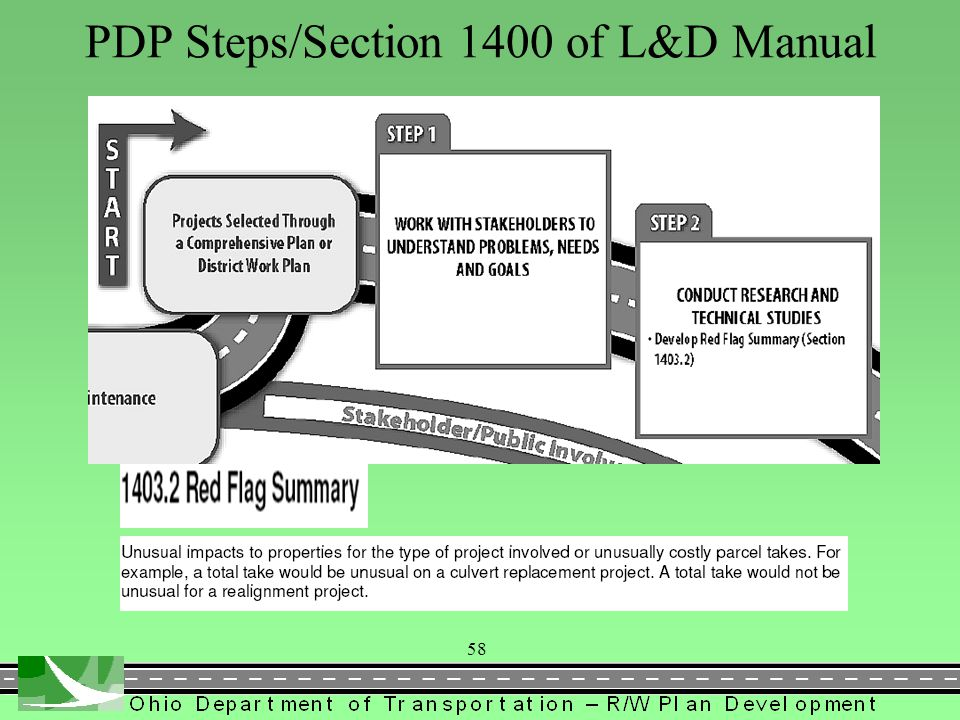 Section 1400 of L&D Manual 57