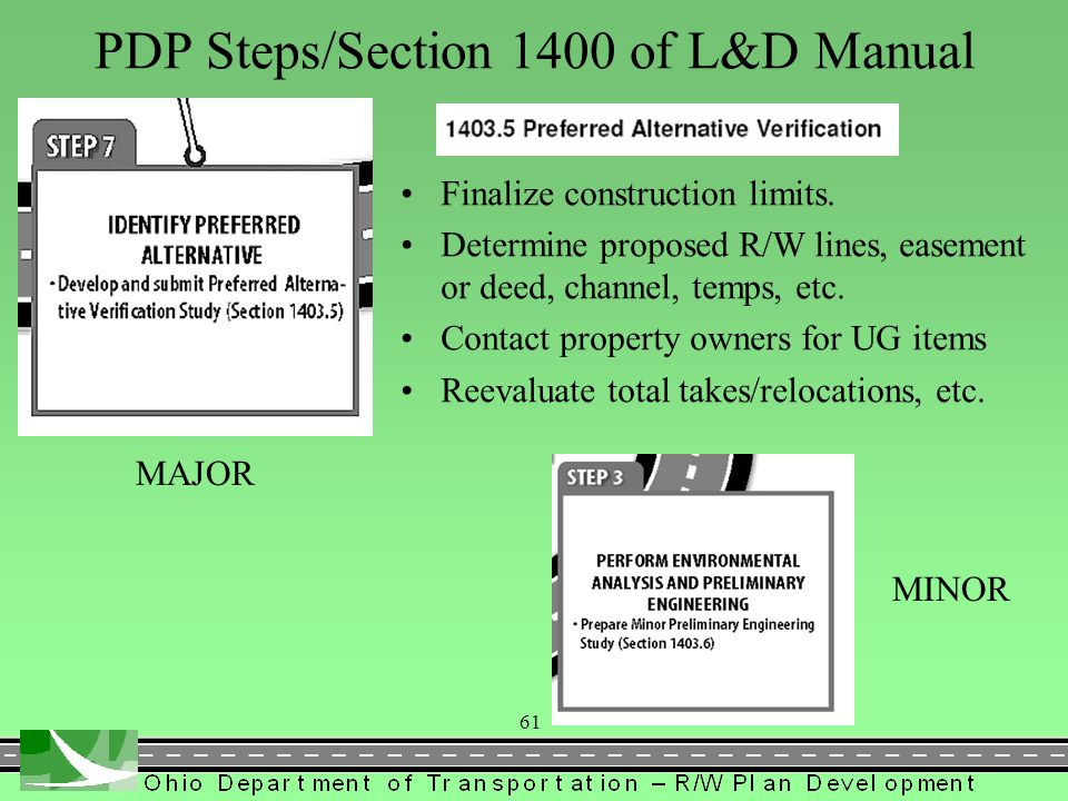PDP Steps/Section 1400 of L&D Manual Find existing centerline/R/W monuments Establish centerline of ex. Right of Way Evaluate access that may produce