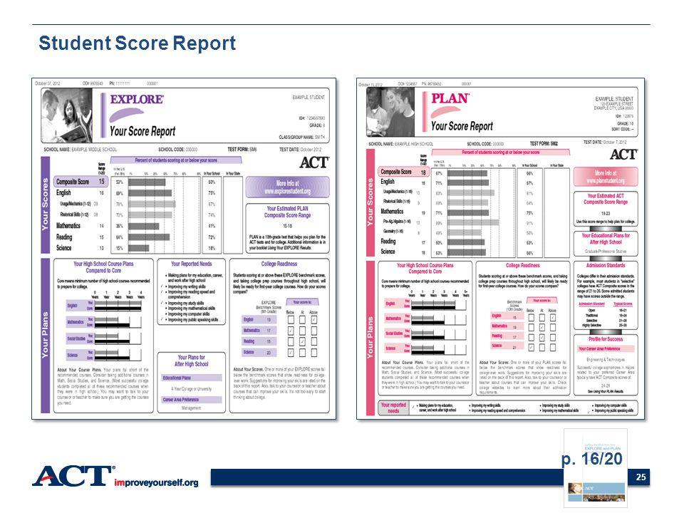 25 Student Score Report p. 16/20