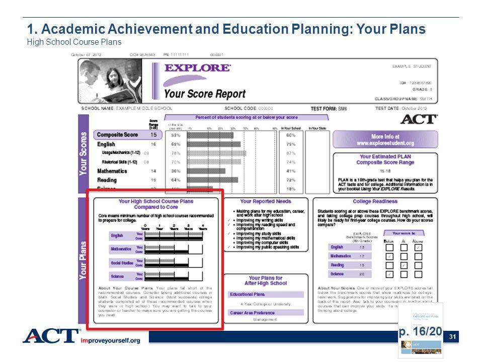 31 1. Academic Achievement and Education Planning: Your Plans High School Course Plans p. 16/20