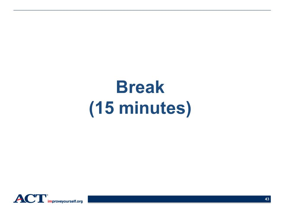 43 Break (15 minutes)
