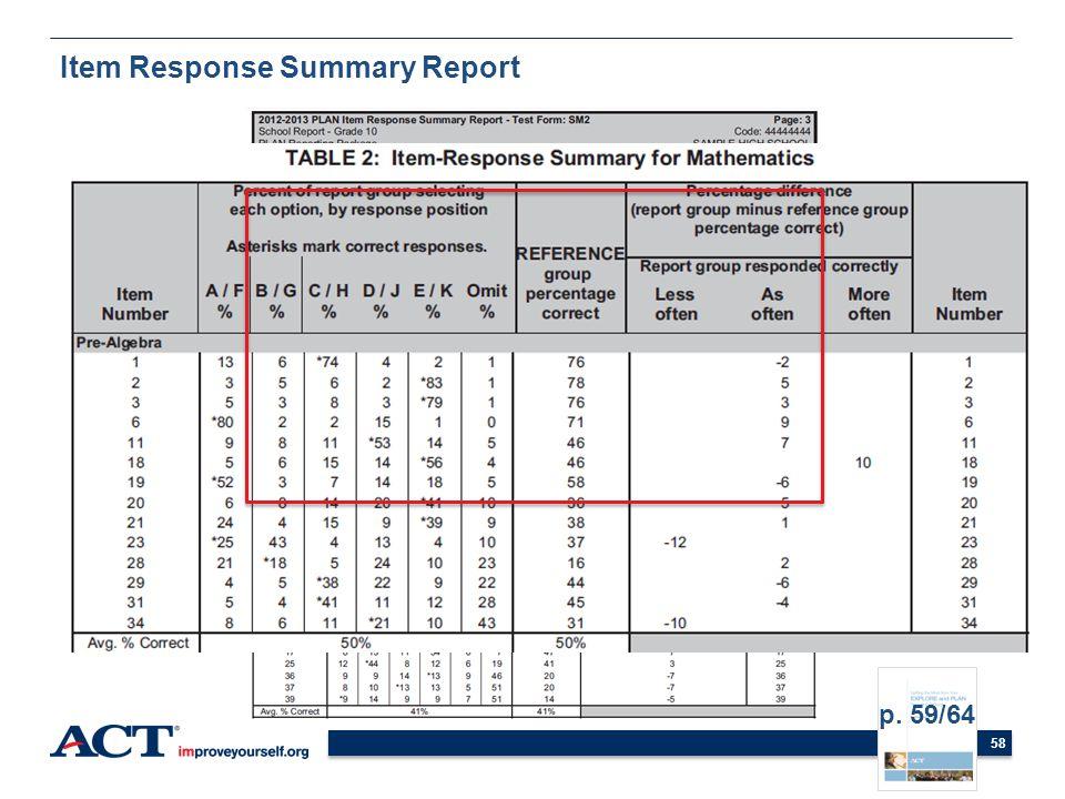 58 Item Response Summary Report p. 59/64