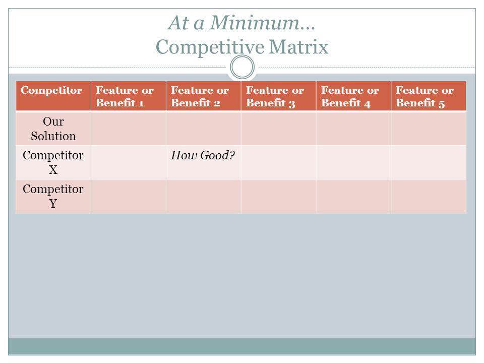 At a Minimum… Competitive Matrix CompetitorFeature or Benefit 1 Feature or Benefit 2 Feature or Benefit 3 Feature or Benefit 4 Feature or Benefit 5 Our Solution Competitor X How Good.