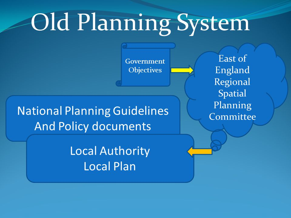 National Planning Guidelines And Policy documents Local Authority Local Plan Old Planning System East of England Regional Spatial Planning Committee Government Objectives