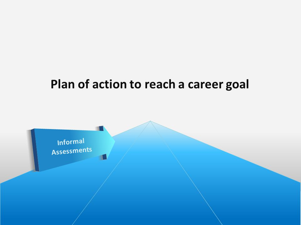 Plan of action to reach a career goal Informal Assessments