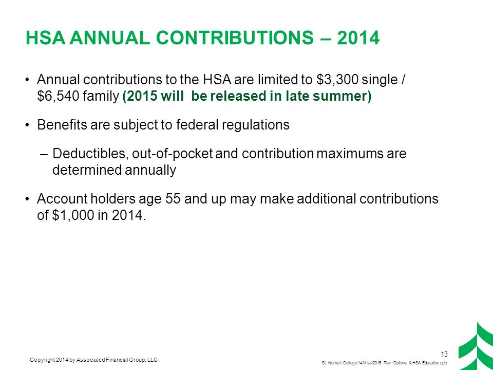 Copyright 2014 by Associated Financial Group, LLC HSA ANNUAL CONTRIBUTIONS – 2014 Annual contributions to the HSA are limited to $3,300 single / $6,54