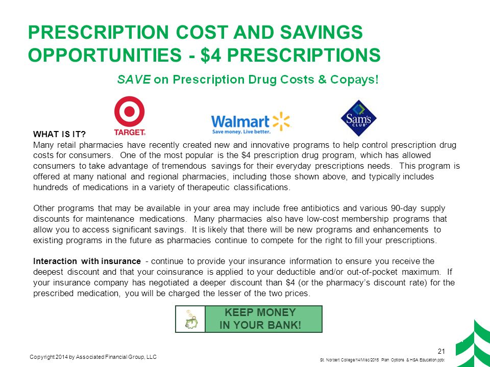 Copyright 2014 by Associated Financial Group, LLC PRESCRIPTION COST AND SAVINGS OPPORTUNITIES - $4 PRESCRIPTIONS St. Norbert College/14/Misc/2015 Plan