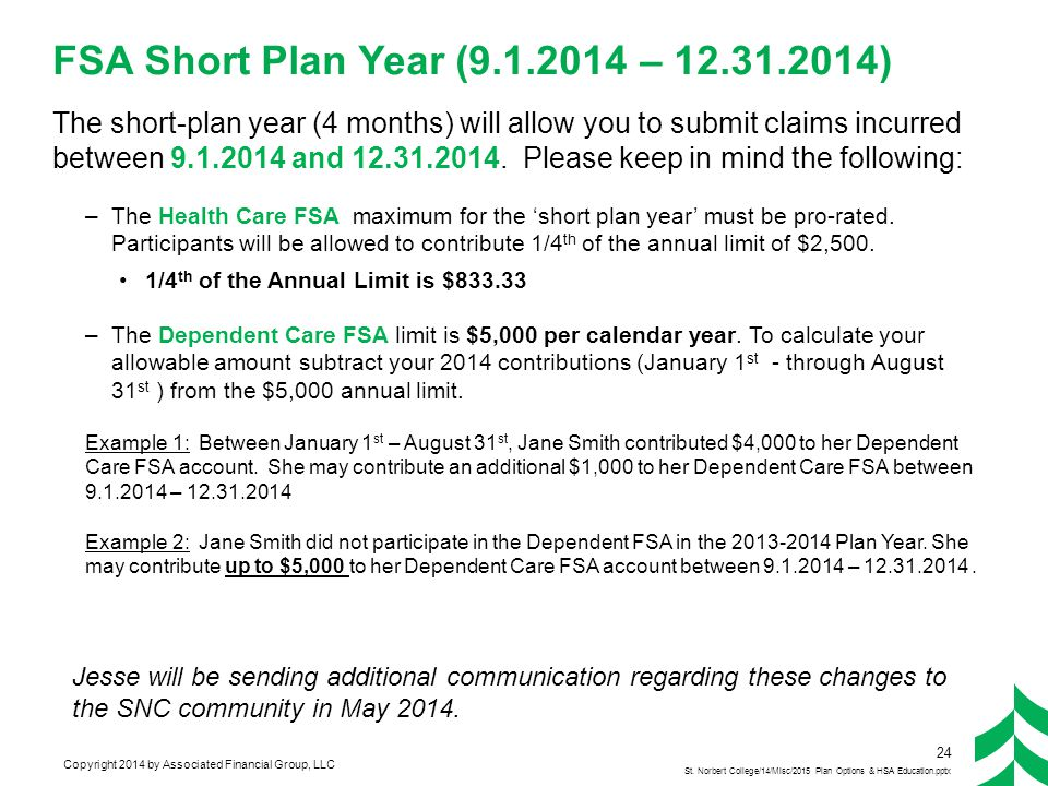 Copyright 2014 by Associated Financial Group, LLC FSA Short Plan Year (9.1.2014 – 12.31.2014) The short-plan year (4 months) will allow you to submit