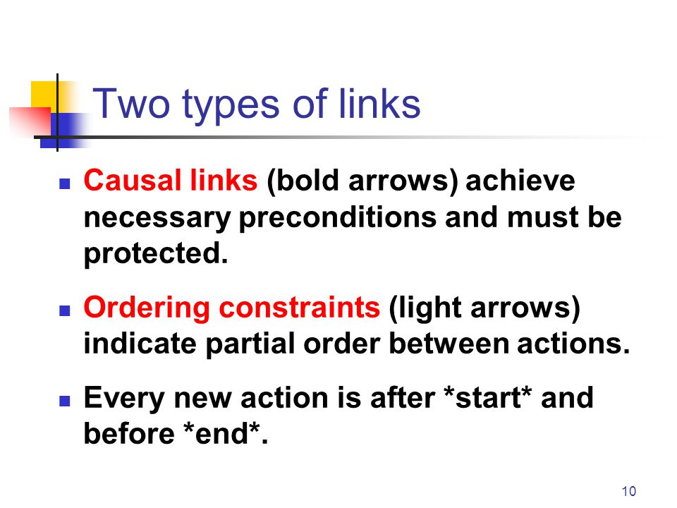 10 Two types of links Causal links (bold arrows) achieve necessary preconditions and must be protected.