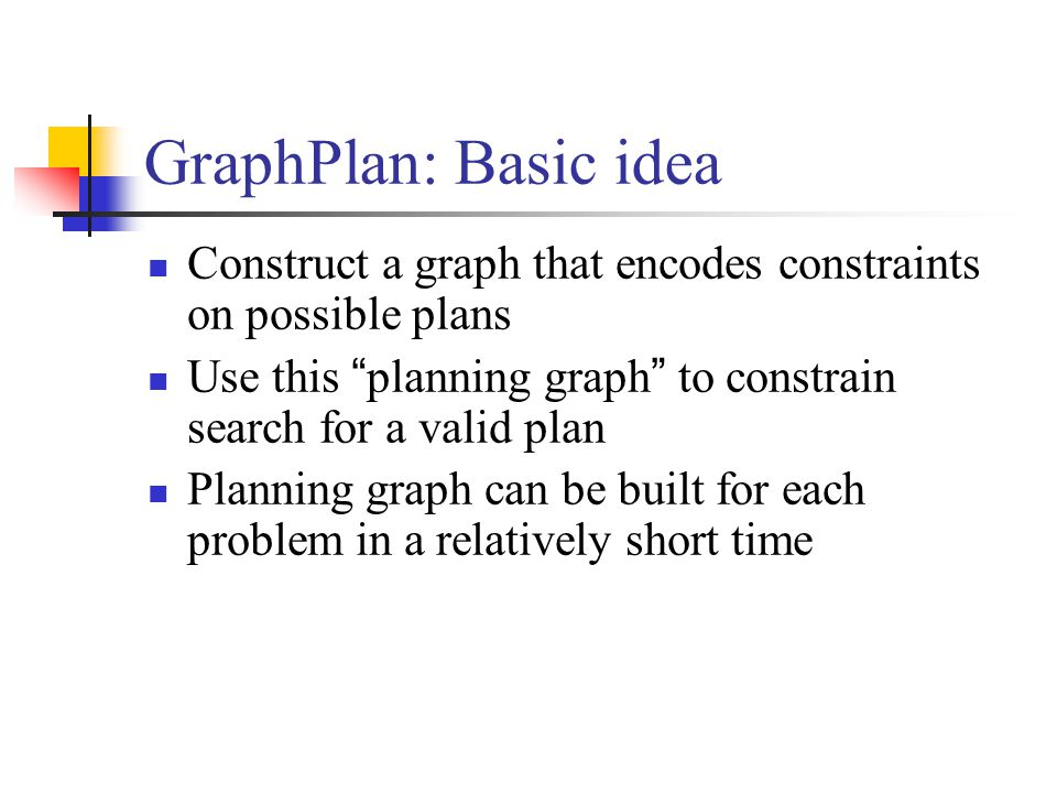 GraphPlan: Basic idea Construct a graph that encodes constraints on possible plans Use this planning graph to constrain search for a valid plan Planning graph can be built for each problem in a relatively short time