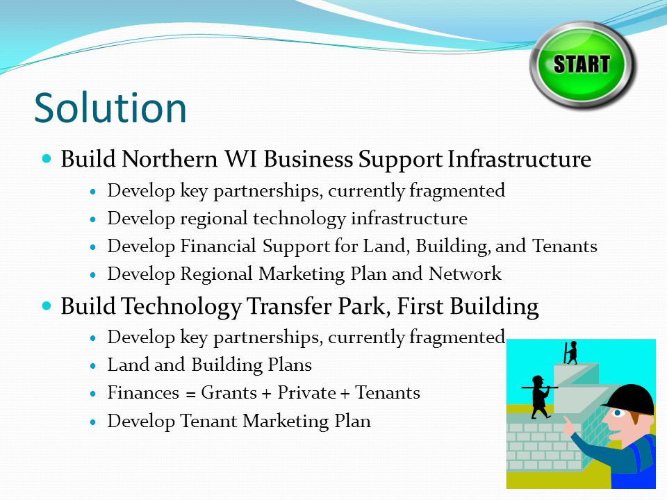 Solution Build Northern WI Business Support Infrastructure Develop key partnerships, currently fragmented Develop regional technology infrastructure Develop Financial Support for Land, Building, and Tenants Develop Regional Marketing Plan and Network Build Technology Transfer Park, First Building Develop key partnerships, currently fragmented Land and Building Plans Finances = Grants + Private + Tenants Develop Tenant Marketing Plan