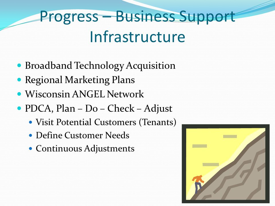 Progress – Business Support Infrastructure Broadband Technology Acquisition Regional Marketing Plans Wisconsin ANGEL Network PDCA, Plan – Do – Check – Adjust Visit Potential Customers (Tenants) Define Customer Needs Continuous Adjustments