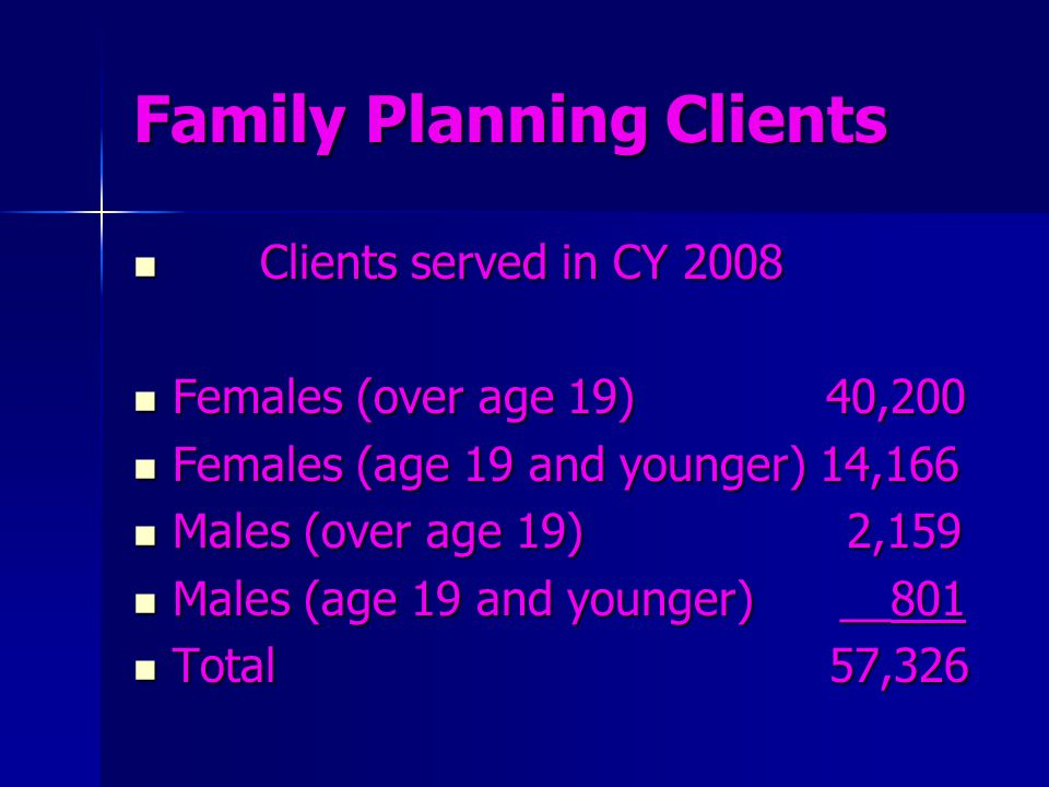 Family Planning Clients Clients served in CY 2008 Clients served in CY 2008 Females (over age 19) 40,200 Females (over age 19) 40,200 Females (age 19
