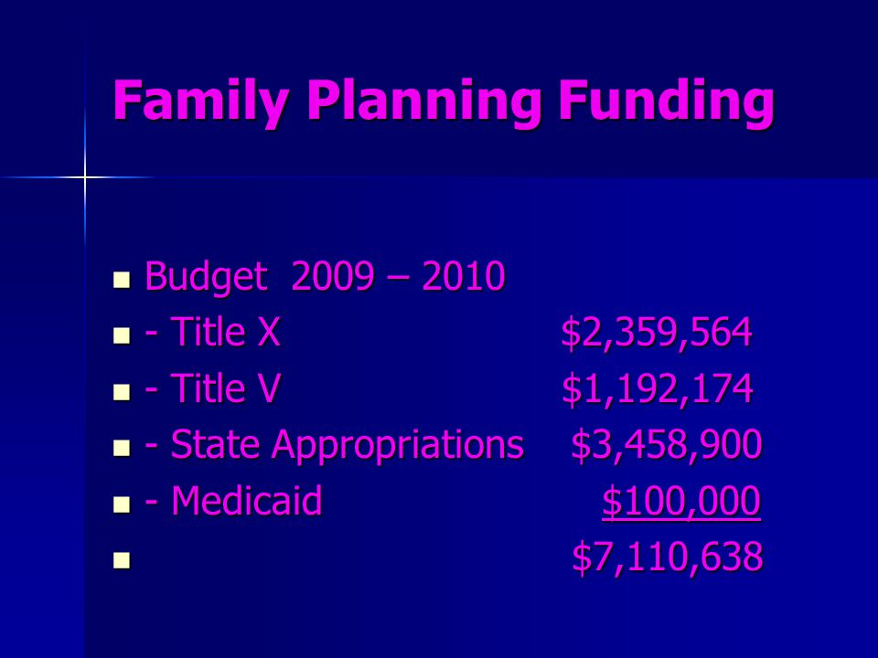 Family Planning Funding Budget 2009 – 2010 Budget 2009 – 2010 - Title X $2,359,564 - Title X $2,359,564 - Title V $1,192,174 - Title V $1,192,174 - St