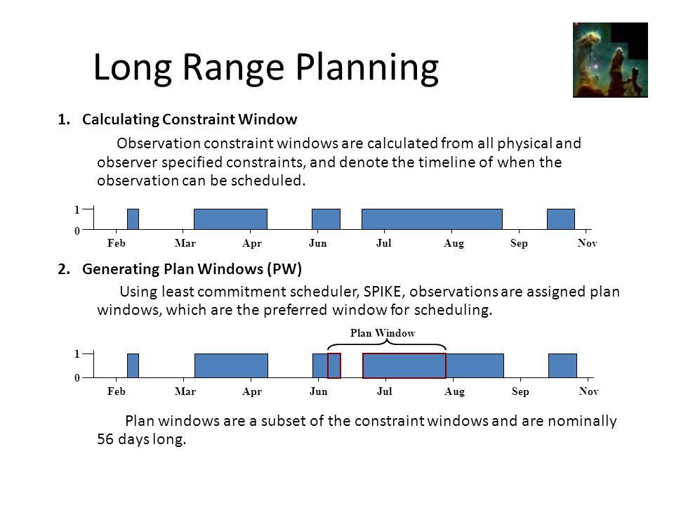 Long Range Planning 1.