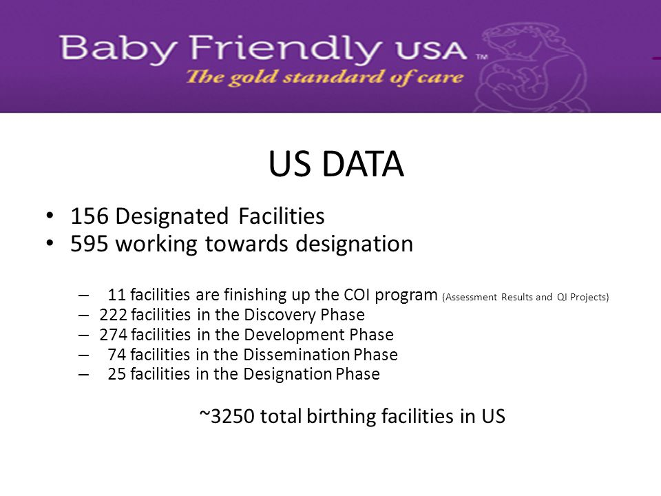 INTERNATIONAL DATA UNICEF reports that there were nearly 20,000 Baby Friendly Hospitals worldwide.