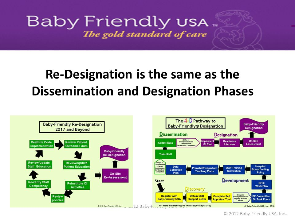Baby-Friendly Re-Designation On-Site Re-Assessment Baby-Friendly Re-Designation Re-verify Staff Competency Review/update Staff Education Review polici
