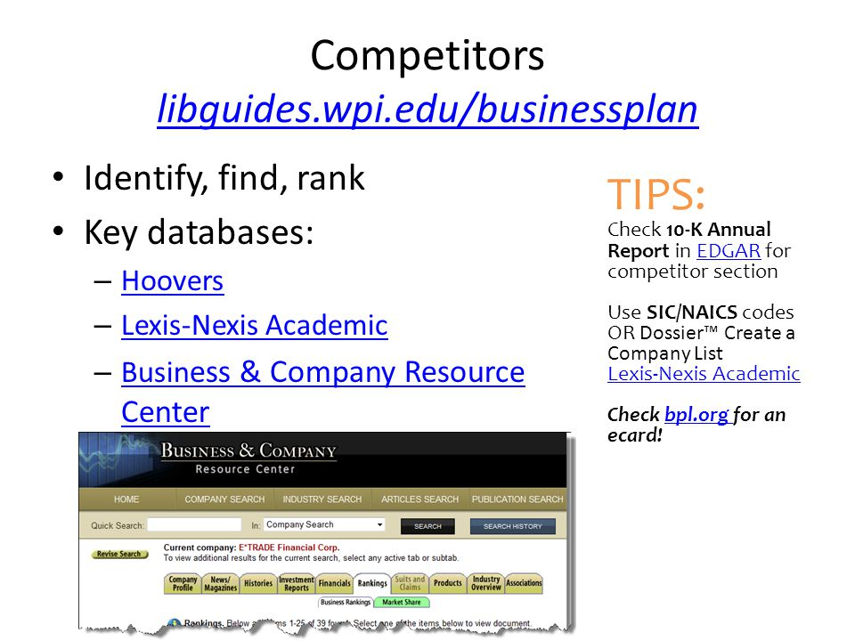 Competitors libguides.wpi.edu/businessplan libguides.wpi.edu/businessplan Identify, find, rank Key databases: – Hoovers Hoovers – Lexis-Nexis Academic Lexis-Nexis Academic – Busin ess & Company Resource Center Busin ess & Company Resource Center TIPS: Check 10-K Annual Report in EDGAR for competitor sectionEDGAR Use SIC/NAICS codes OR Dossier Create a Company List Lexis-Nexis Academic Lexis-Nexis Academic Check bpl.org for an ecard!bpl.org