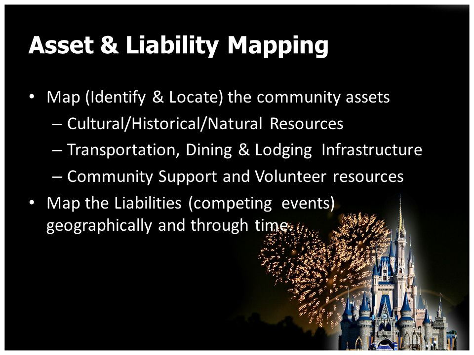 Asset & Liability Mapping Map (Identify & Locate) the community assets – Cultural/Historical/Natural Resources – Transportation, Dining & Lodging Infrastructure – Community Support and Volunteer resources Map the Liabilities (competing events) geographically and through time.