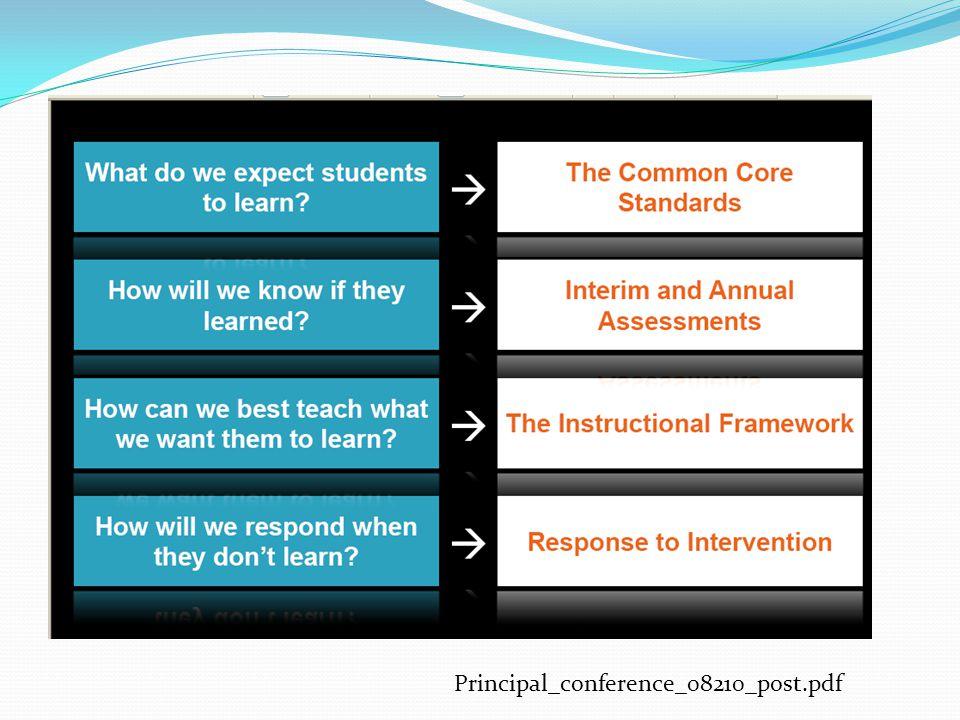 Principal_conference_08210_post.pdf