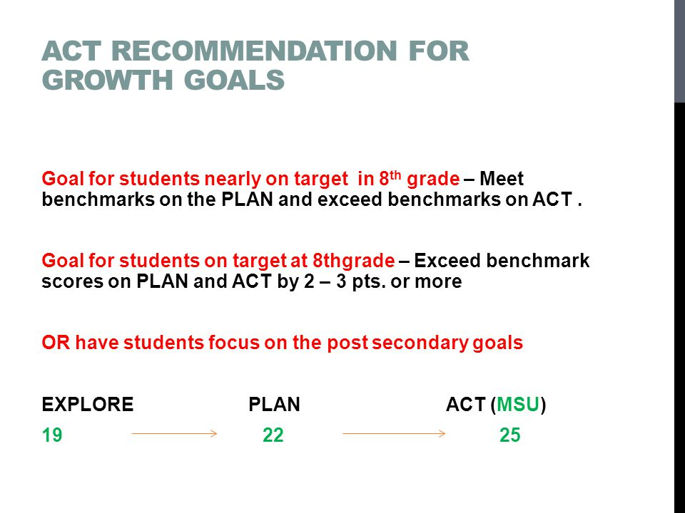 ACT RECOMMENDATION FOR GROWTH GOALS Goal for students nearly on target in 8 th grade – Meet benchmarks on the PLAN and exceed benchmarks on ACT.