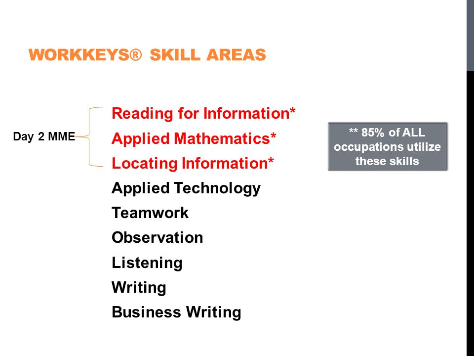 WORKKEYS® SKILL AREAS Reading for Information* Applied Mathematics* Locating Information* Applied Technology Teamwork Observation Listening Writing Business Writing ** 85% of ALL occupations utilize these skills Day 2 MME