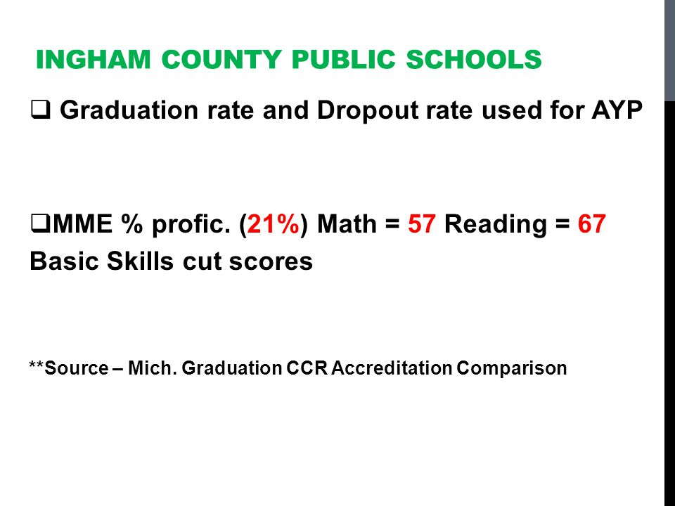 INGHAM COUNTY PUBLIC SCHOOLS Graduation rate and Dropout rate used for AYP MME % profic.