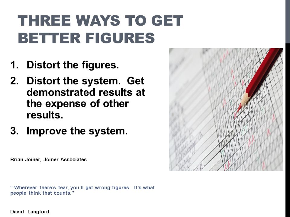 THREE WAYS TO GET BETTER FIGURES 1.Distort the figures.
