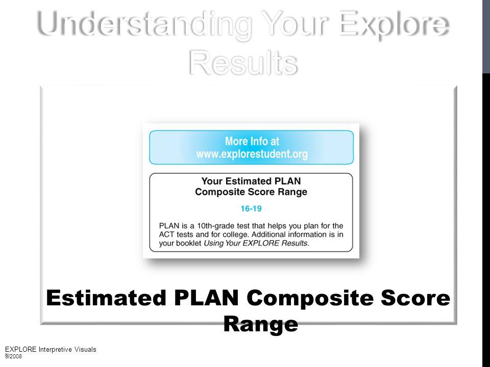 EXPLORE Interpretive Visuals 9/2008 81 Estimated PLAN Composite Score Range Understanding Your Explore Results