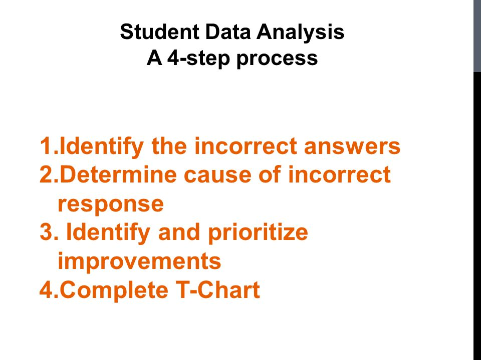 Student Data Analysis A 4-step process 1.Identify the incorrect answers 2.Determine cause of incorrect response 3.