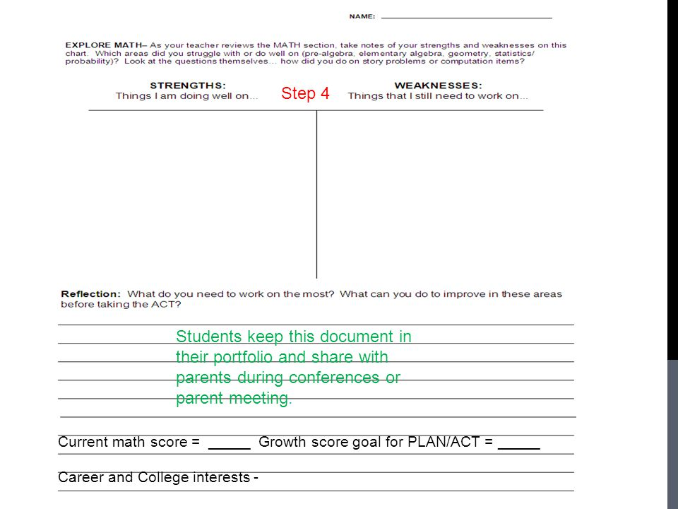 Students keep this document in their portfolio and share with parents during conferences or parent meeting.
