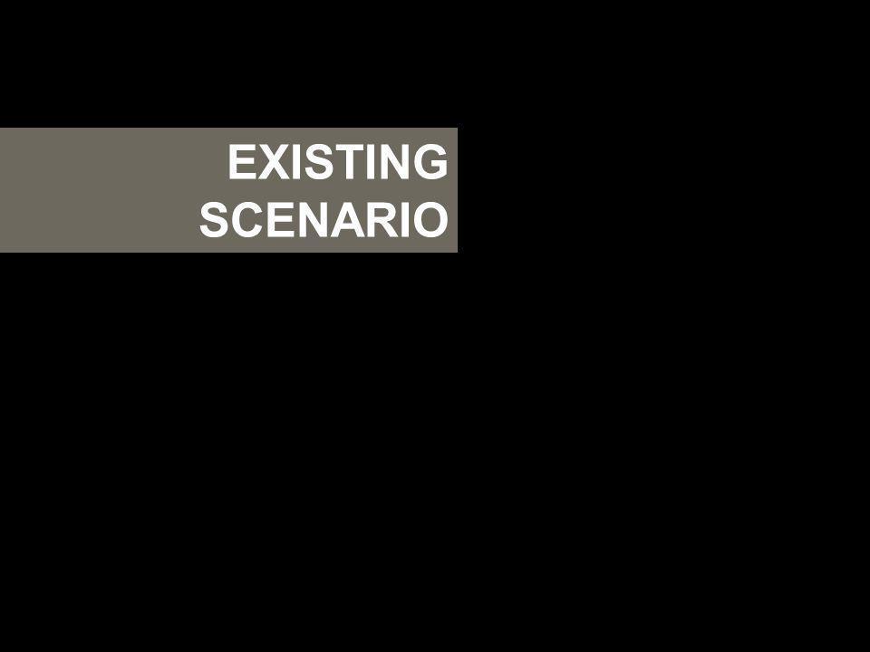 EXISTING SCENARIO