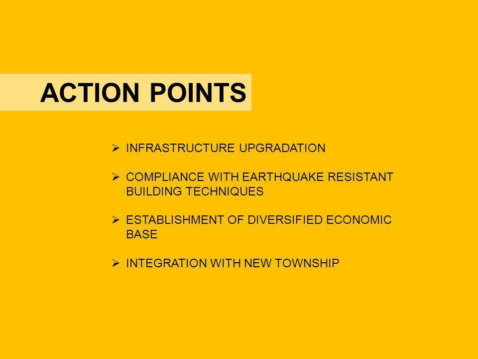 ACTION POINTS INFRASTRUCTURE UPGRADATION COMPLIANCE WITH EARTHQUAKE RESISTANT BUILDING TECHNIQUES ESTABLISHMENT OF DIVERSIFIED ECONOMIC BASE INTEGRATI