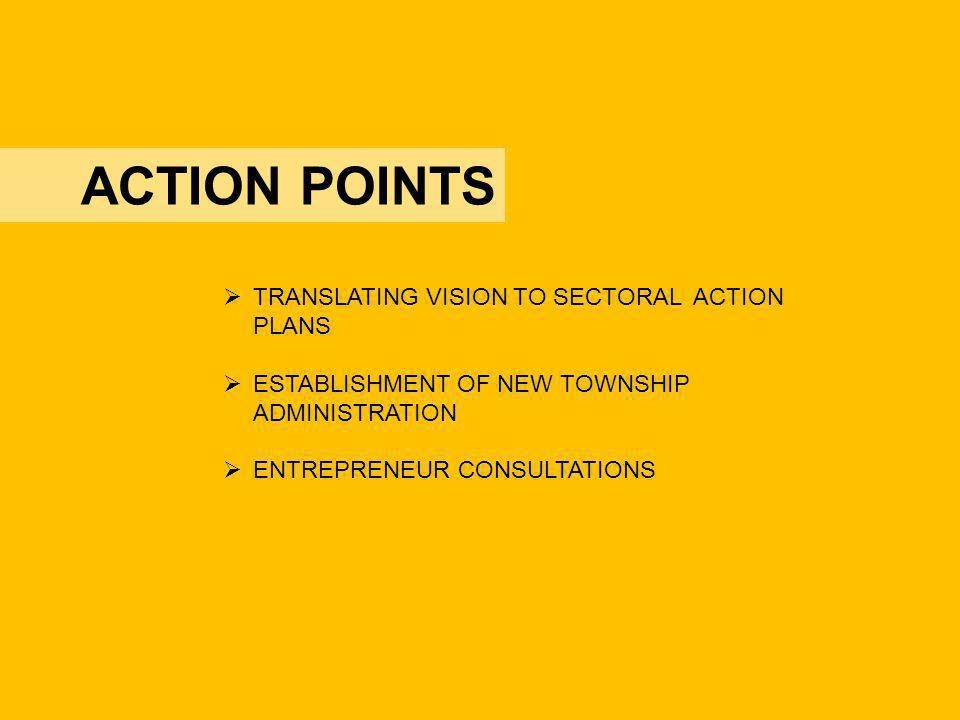 ACTION POINTS TRANSLATING VISION TO SECTORAL ACTION PLANS ESTABLISHMENT OF NEW TOWNSHIP ADMINISTRATION ENTREPRENEUR CONSULTATIONS