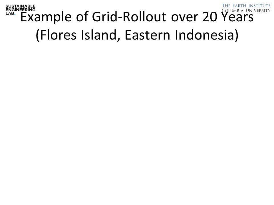 Example of Grid-Rollout over 20 Years (Flores Island, Eastern Indonesia)