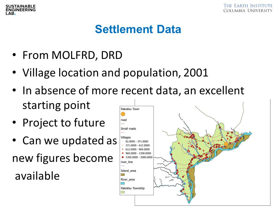 Settlement Data From MOLFRD, DRD Village location and population, 2001 In absence of more recent data, an excellent starting point Project to future Can we updated as new figures become available