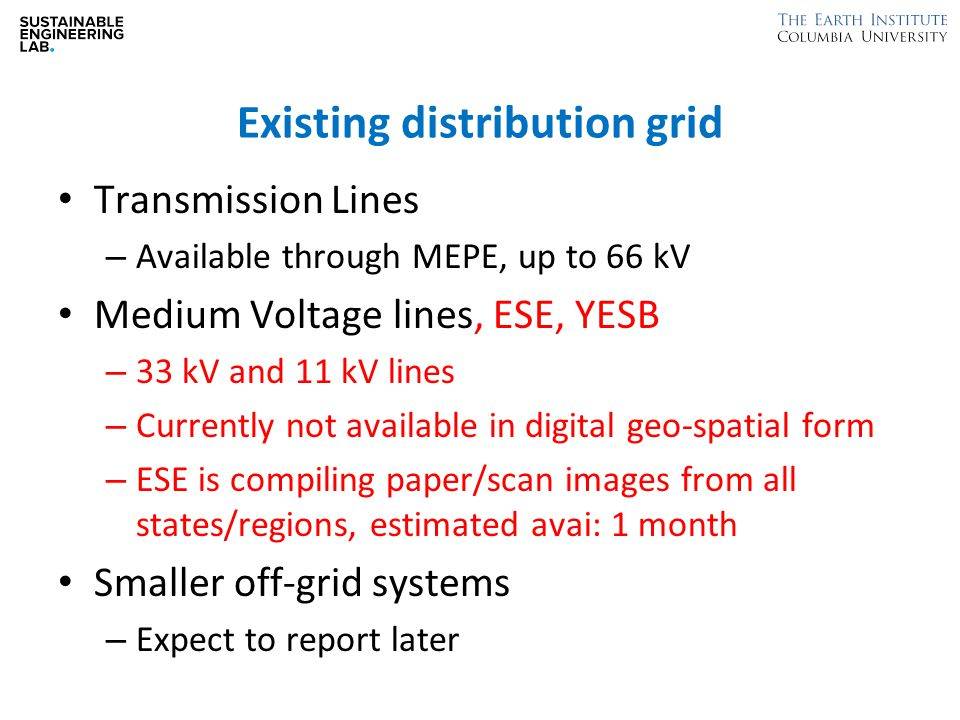 Existing distribution grid Transmission Lines – Available through MEPE, up to 66 kV Medium Voltage lines, ESE, YESB – 33 kV and 11 kV lines – Currently not available in digital geo-spatial form – ESE is compiling paper/scan images from all states/regions, estimated avai: 1 month Smaller off-grid systems – Expect to report later