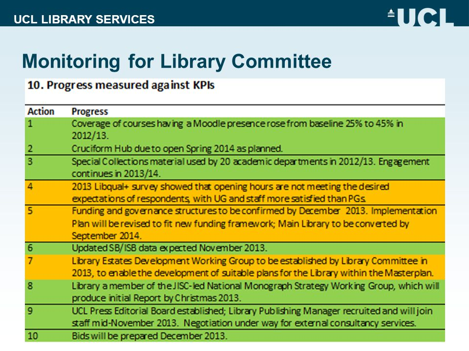 UCL LIBRARY SERVICES Monitoring for Library Committee
