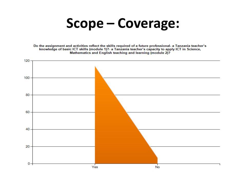 Scope – Coverage: