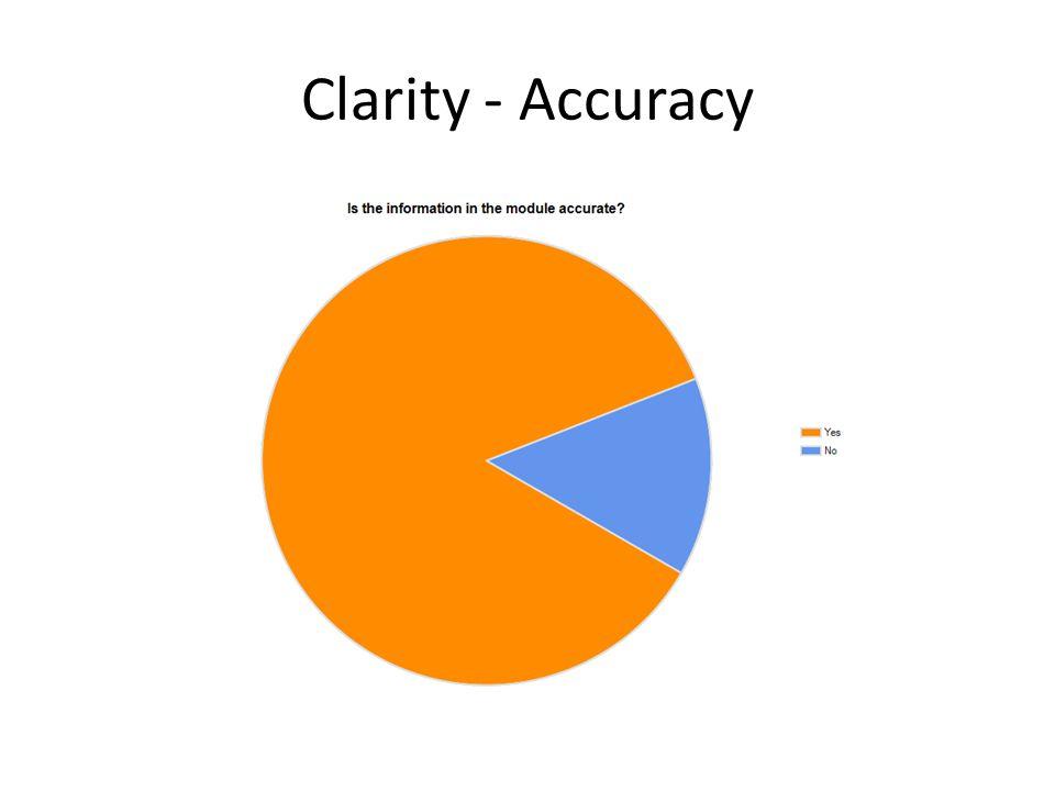Clarity - Accuracy