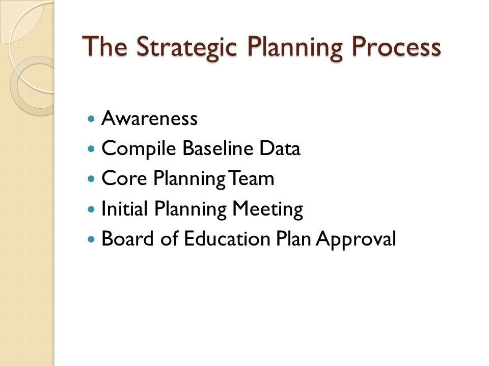 Core Planning Team Members Community Members Board of Education Teachers and Staff Administrators