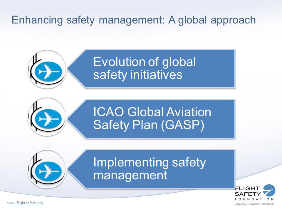 www.flightsafety.org Evolution of global safety initiatives ICAO Global Aviation Safety Plan (GASP) Implementing safety management Enhancing safety management: A global approach