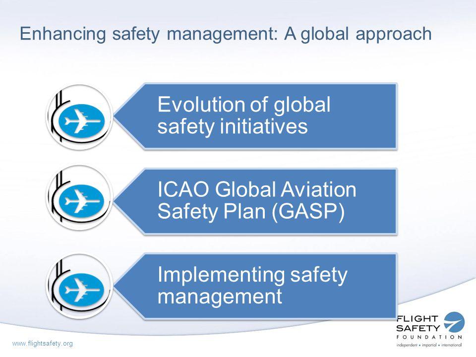 www.flightsafety.org ICAO Global Aviation Safety Plan: 2014 GASP framework