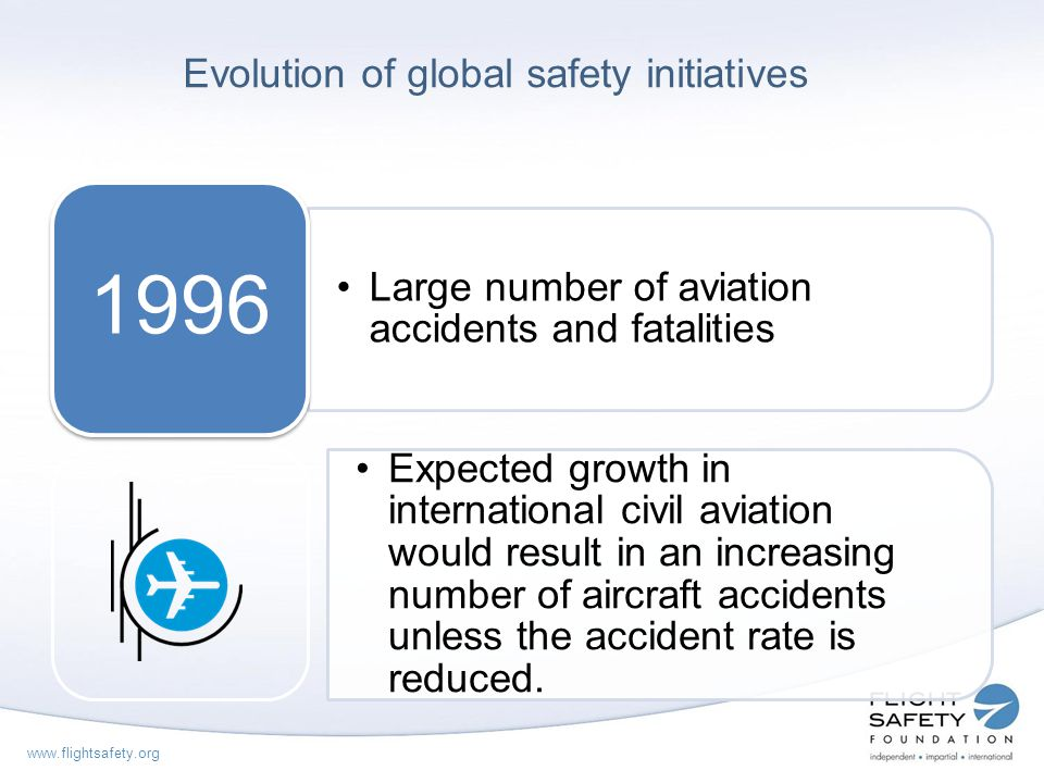 www.flightsafety.org Number of accidents with 100 or more fatalities (1960-2012) 1996 56 hull-loss accidents 1861 fatalities Source:planecrashinfo.com