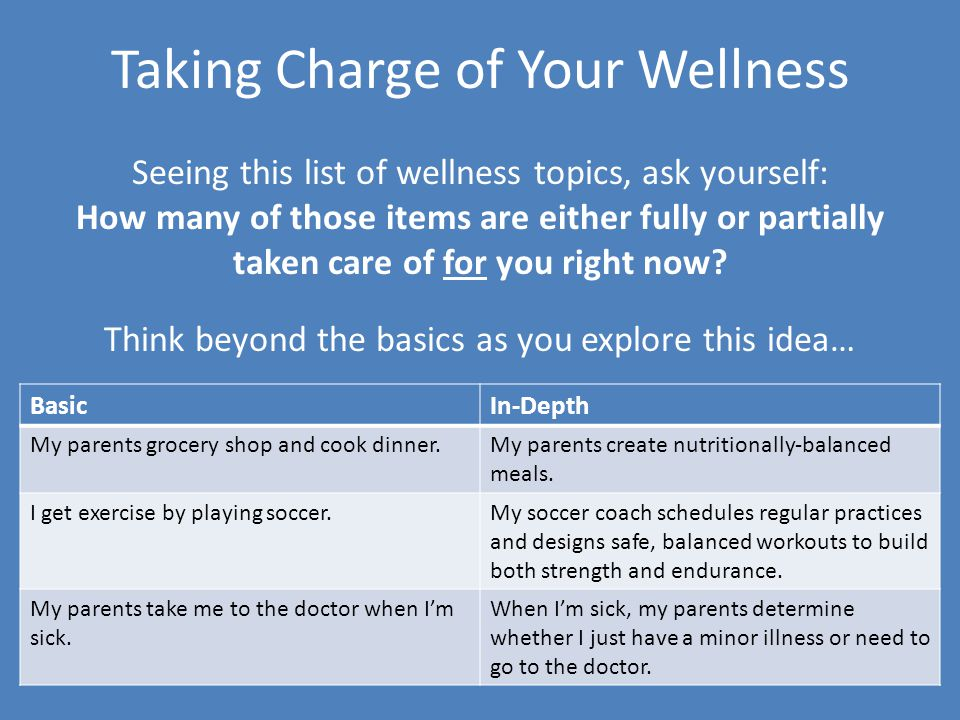 Taking Charge of Your Wellness Seeing this list of wellness topics, ask yourself: How many of those items are either fully or partially taken care of for you right now.