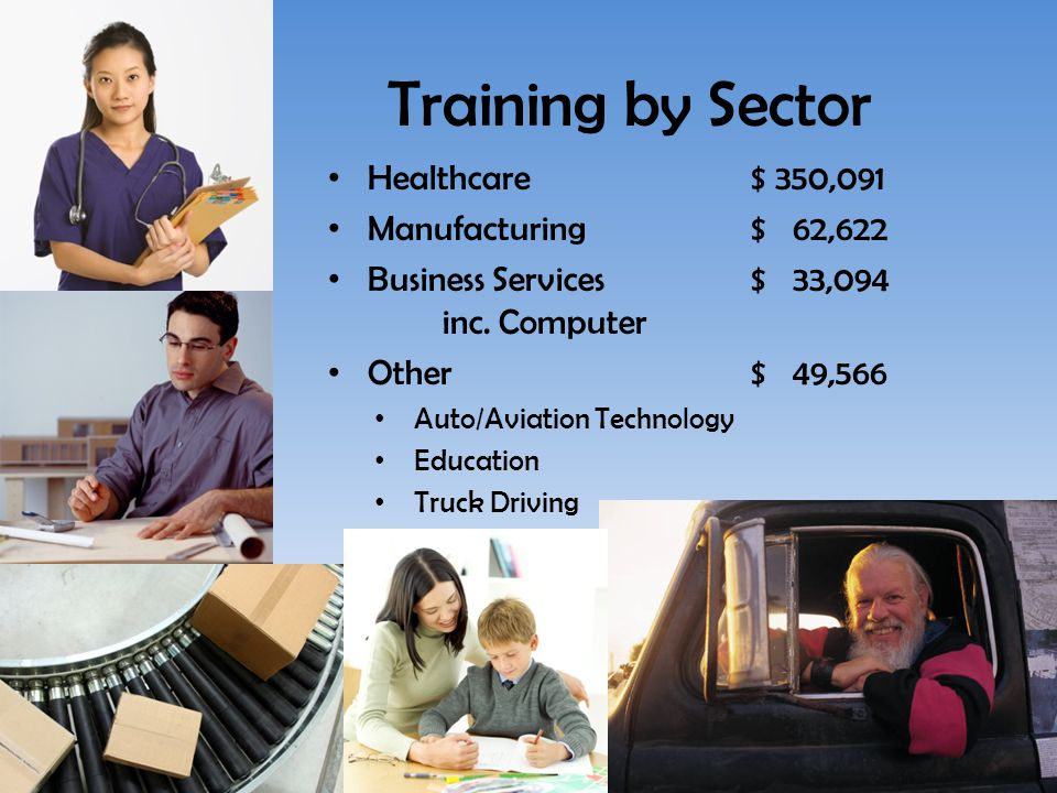 ITA Costs by Training Provider Training Provider ITA Amounts Percent of Total Cost Number of Participants Average ITA (PY12) Smokey Mountain Trucking $ 1400.0%1 $ 140 Tennessee Truck Driving Institute $ 3,4200.7%5 $ 684 Goodwill Industries $ 8690.2%1 $ 869 New Horizons $ 8720.2%1 $ 872 American Red Cross $ 1,1400.2%1 $ 1,140 Tusculum College $ 5,8701.2%5 $ 1,174 TN Technology Center Knoxville $ 14,7473.0%11 $ 1,341 Greene County Center for Technology $ 10,8002.2%8 $ 1,350 TN Technology Center Morristown $ 143,43029.5%101 $ 1,417 TN Technology Center Elizabethton $ 11,5122.4%8 $ 1,439 Walters State Community College $ 199,64941.1%133 $ 1,501 East Tennessee State University $ 25,6505.3%14 $ 1,832 Lincoln Memorial Universtiy $ 33,0306.8%17 $ 1,943 Carson-Newman College $ 4,0500.8%2 $ 2,025 King College $ 4,1200.8%2 $ 2,060 Northeast State Community College $ 10,8002.2%5 $ 2,160 National College of Business $ 2,7000.6%1 $ 2,700 Roane State Community College $ 2,7000.6%1 $ 2,700 Southeast State Community College (KY) $ 10,8002.2%4 $ 2,700